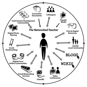 the-networked-teacher
